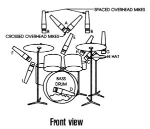 recording drums, запись барабанов на студии